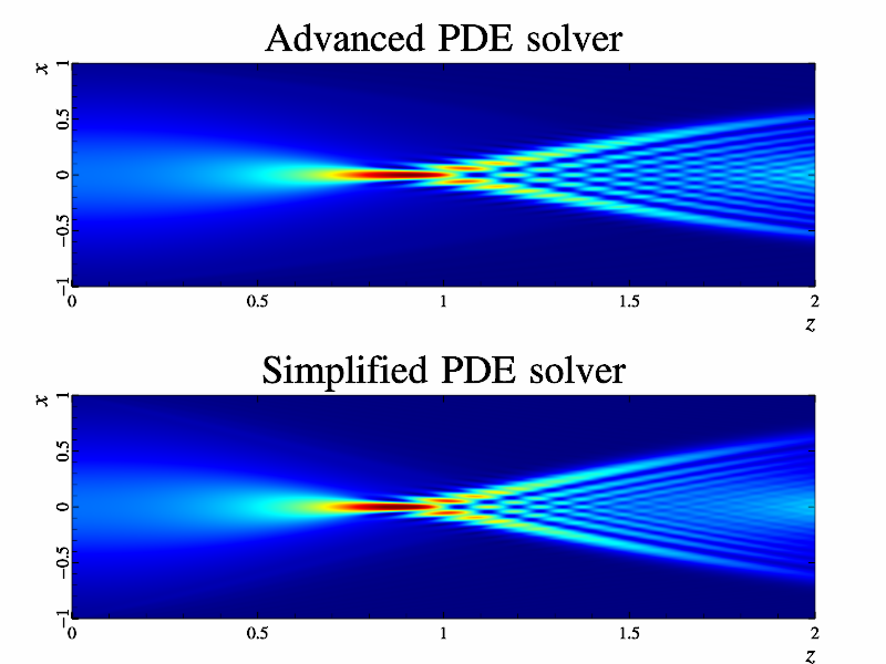 Comparison of simplified and advanced PDE solvers.