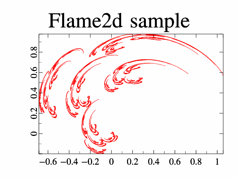 Example of flame fractal (2d case).