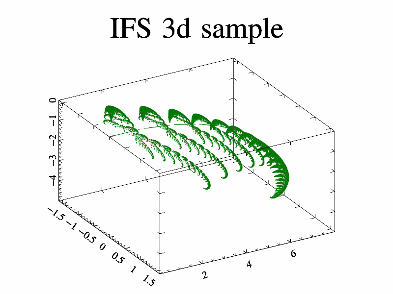 Example of IFS fractal (3d case).