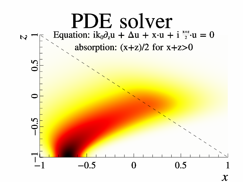 Example of PDE solving.